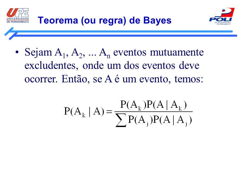 Teorema (ou regra) de Bayes Sejam A 1, A 2,... A n eventos mutuamente excludentes, onde um dos eventos deve ocorrer. Então, se A é um evento, temos: