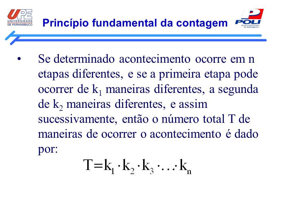 Princípio fundamental da contagem Se determinado acontecimento ocorre em n etapas diferentes, e se a primeira etapa pode ocorrer de k 1 maneiras difer