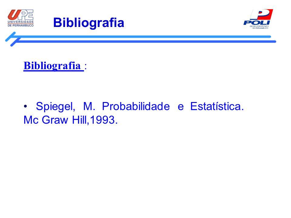 Bibliografia Bibliografia : Spiegel, M. Probabilidade e Estatística. Mc Graw Hill,1993.