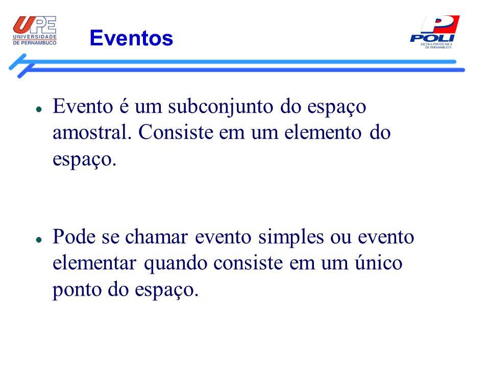 Eventos Evento é um subconjunto do espaço amostral. Consiste em um elemento do espaço. Pode se chamar evento simples ou evento elementar quando consis