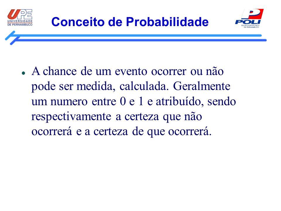 Conceito de Probabilidade A chance de um evento ocorrer ou não pode ser medida, calculada. Geralmente um numero entre 0 e 1 e atribuído, sendo respect