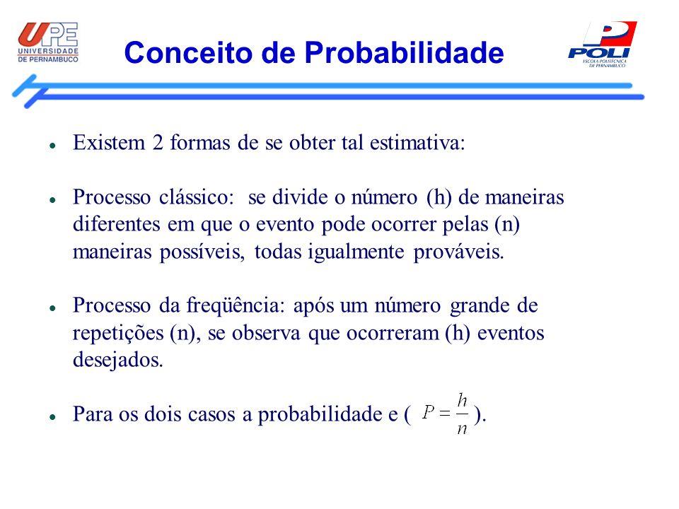 Conceito de Probabilidade Existem 2 formas de se obter tal estimativa: Processo clássico: se divide o número (h) de maneiras diferentes em que o event