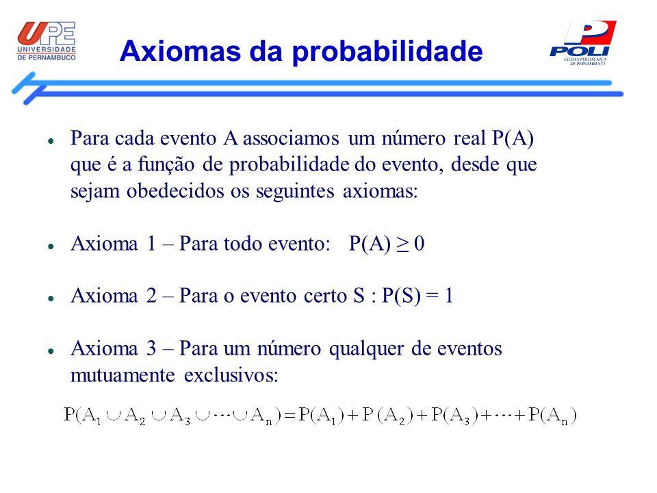 Axiomas da probabilidade Para cada evento A associamos um número real P(A) que é a função de probabilidade do evento, desde que sejam obedecidos os se