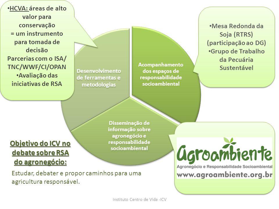 Instituto Centro de Vida -ICV Acompanhamento dos espaços de responsabilidade socioambiental Disseminação de informação sobre agronegócio e responsabil