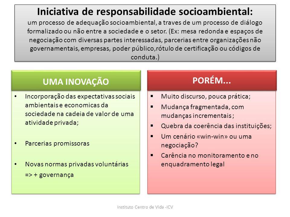 Iniciativa de responsabilidade socioambiental: um processo de adequação socioambiental, a traves de um processo de diálogo formalizado ou não entre a