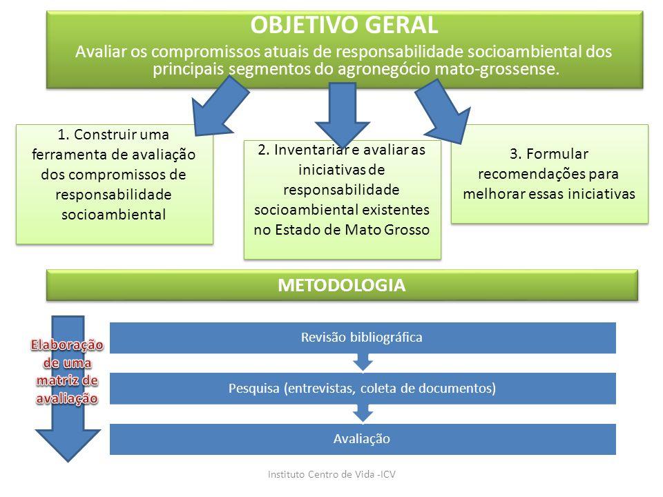 1. Construir uma ferramenta de avaliação dos compromissos de responsabilidade socioambiental 2. Inventariar e avaliar as iniciativas de responsabilida