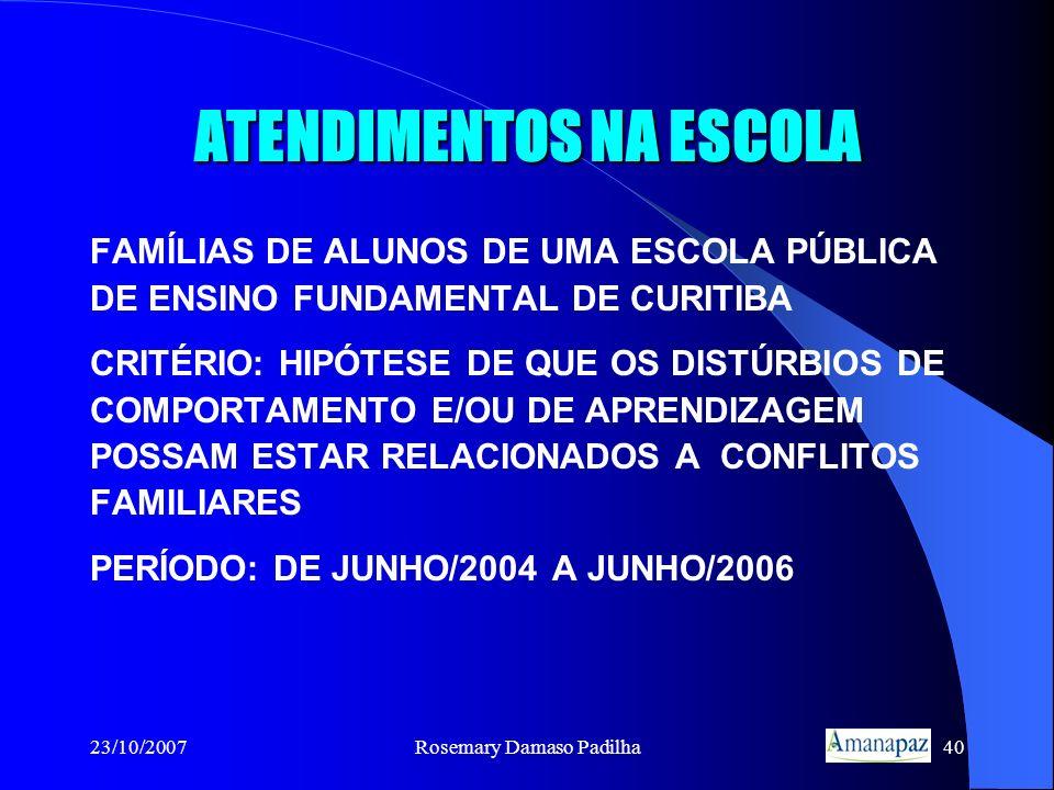 23/10/2007Rosemary Damaso Padilha40 ATENDIMENTOS NA ESCOLA FAMÍLIAS DE ALUNOS DE UMA ESCOLA PÚBLICA DE ENSINO FUNDAMENTAL DE CURITIBA CRITÉRIO: HIPÓTE
