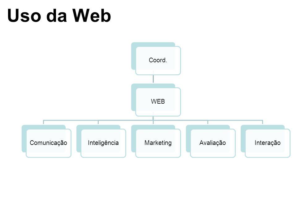 Uso da Web