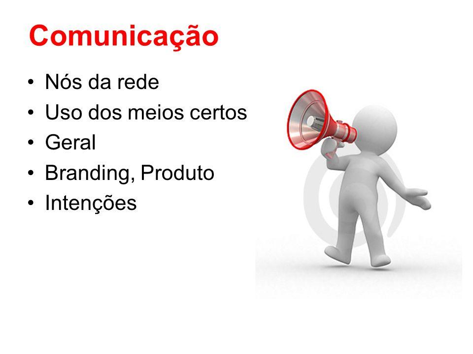 Comunicação Nós da rede Uso dos meios certos Geral Branding, Produto Intenções