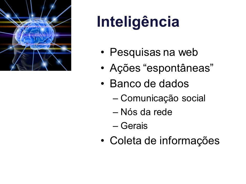 Inteligência Pesquisas na web Ações espontâneas Banco de dados –Comunicação social –Nós da rede –Gerais Coleta de informações