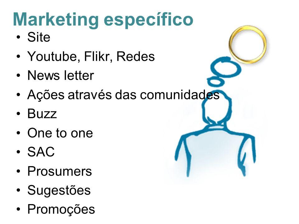 Site Youtube, Flikr, Redes News letter Ações através das comunidades Buzz One to one SAC Prosumers Sugestões Promoções Marketing específico