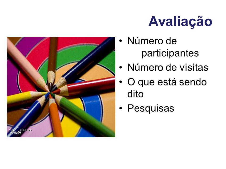 Avaliação Número de participantes Número de visitas O que está sendo dito Pesquisas