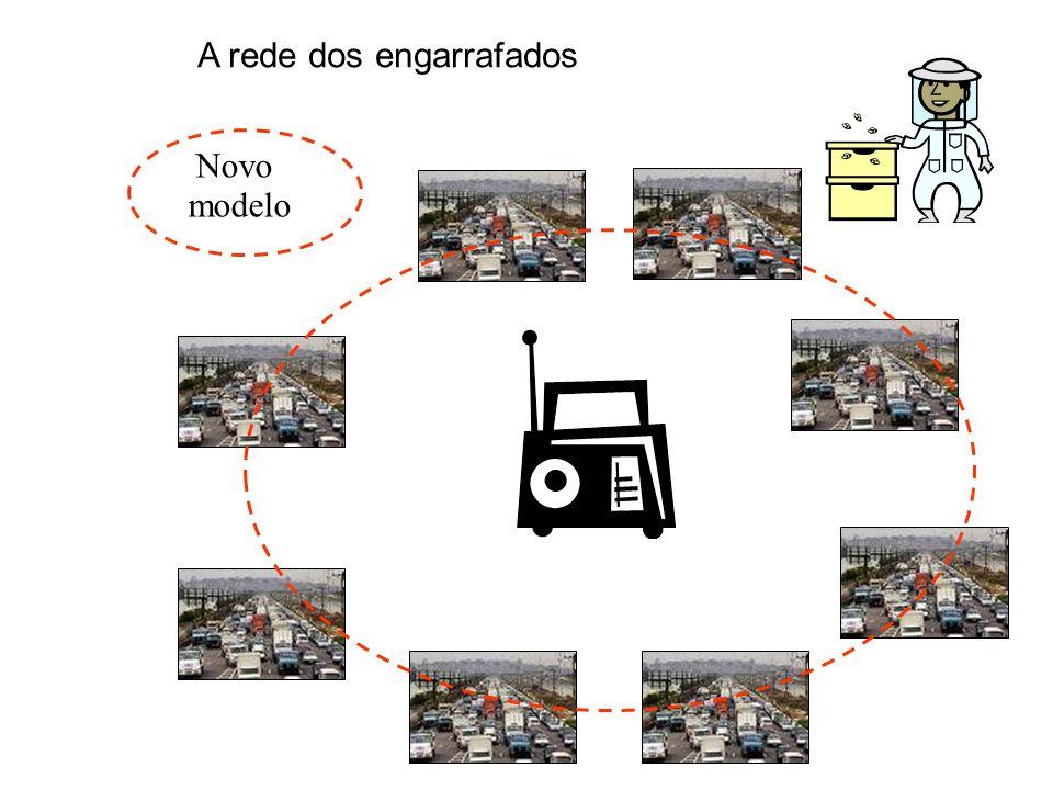 A rede dos engarrafados Novo modelo