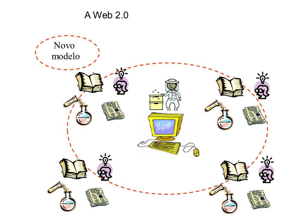 Novo modelo A Web 2.0