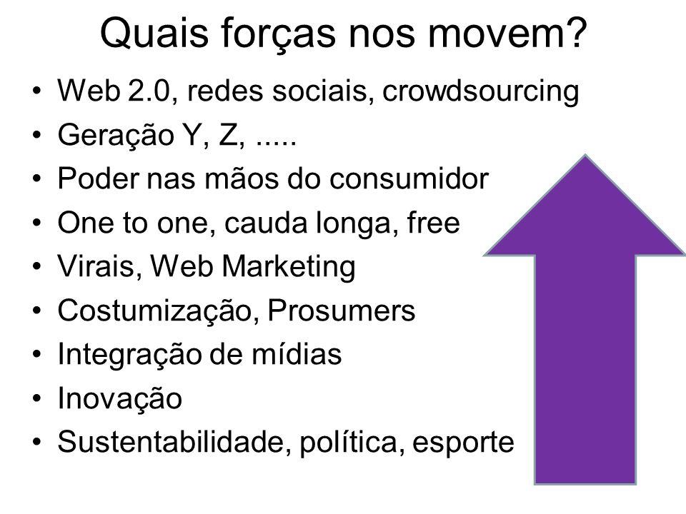 Quais forças nos movem? Web 2.0, redes sociais, crowdsourcing Geração Y, Z,..... Poder nas mãos do consumidor One to one, cauda longa, free Virais, We