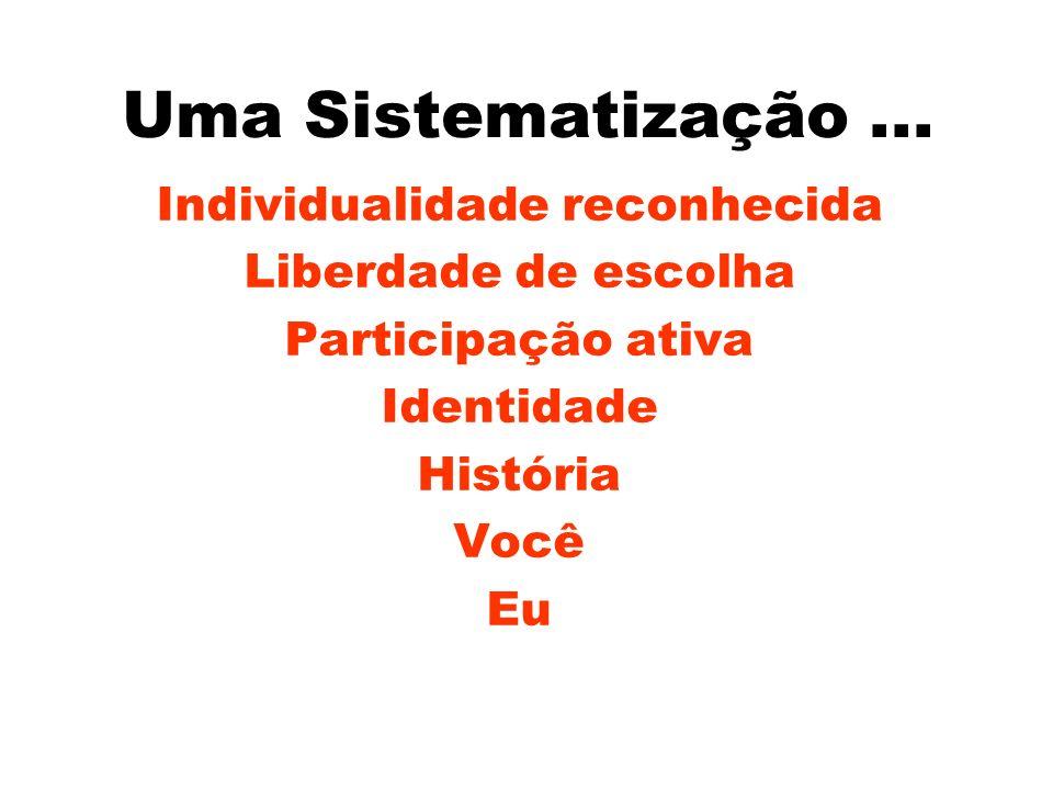 Uma Sistematização... Individualidade reconhecida Liberdade de escolha Participação ativa Identidade História Você Eu