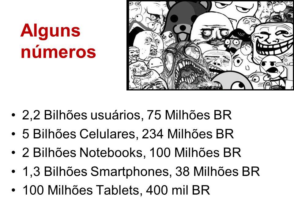 Alguns números 2,2 Bilhões usuários, 75 Milhões BR 5 Bilhões Celulares, 234 Milhões BR 2 Bilhões Notebooks, 100 Milhões BR 1,3 Bilhões Smartphones, 38