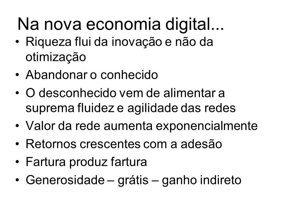 Na nova economia digital... Riqueza flui da inovação e não da otimização Abandonar o conhecido O desconhecido vem de alimentar a suprema fluidez e agi
