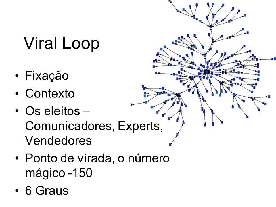 Viral Loop Fixação Contexto Os eleitos – Comunicadores, Experts, Vendedores Ponto de virada, o número mágico -150 6 Graus