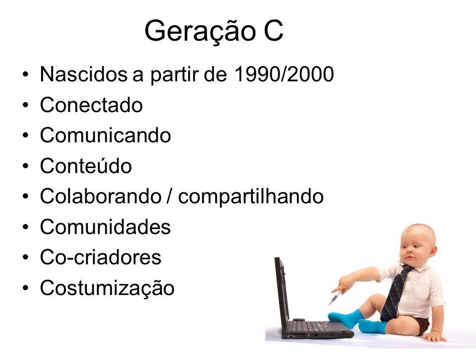 Geração C Nascidos a partir de 1990/2000 Conectado Comunicando Conteúdo Colaborando / compartilhando Comunidades Co-criadores Costumização