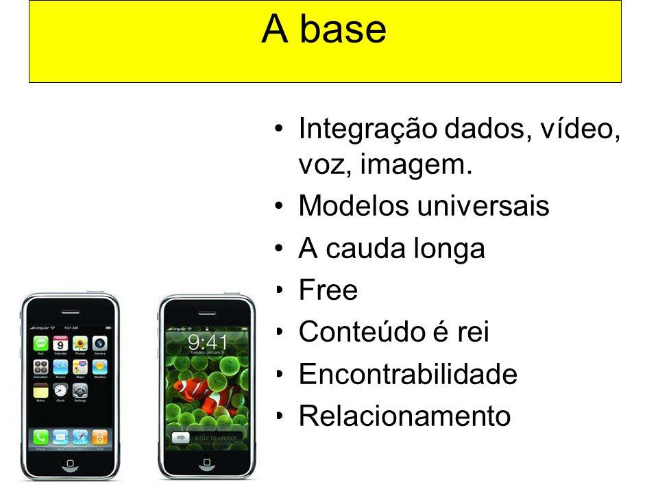A base Integração dados, vídeo, voz, imagem. Modelos universais A cauda longa Free Conteúdo é rei Encontrabilidade Relacionamento