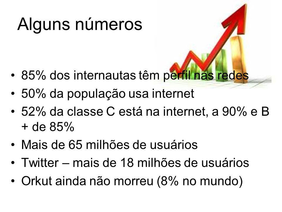 Alguns números 85% dos internautas têm perfil nas redes 50% da população usa internet 52% da classe C está na internet, a 90% e B + de 85% Mais de 65