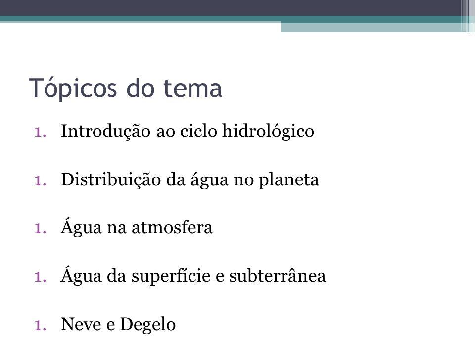 Tópicos do tema 1.Introdução ao ciclo hidrológico 1.Distribuição da água no planeta 1.Água na atmosfera 1.Água da superfície e subterrânea 1.Neve e De