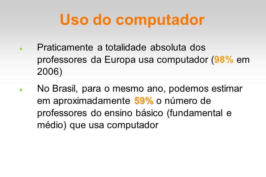Uso do computador Praticamente a totalidade absoluta dos professores da Europa usa computador (98% em 2006) 59% No Brasil, para o mesmo ano, podemos e