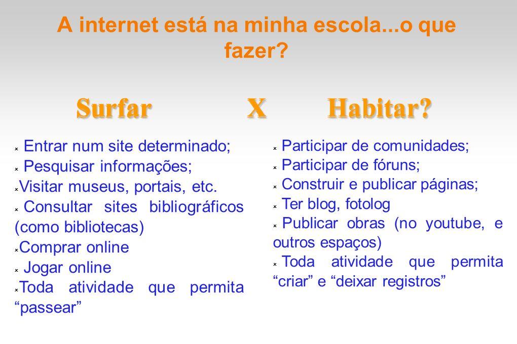 A internet está na minha escola...o que fazer? Surfar X Habitar? Entrar num site determinado; Pesquisar informações; Visitar museus, portais, etc. Con