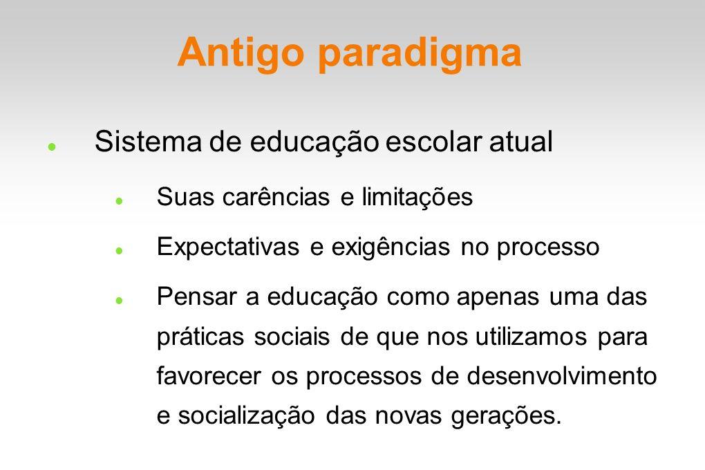 Antigo paradigma Sistema de educação escolar atual Suas carências e limitações Expectativas e exigências no processo Pensar a educação como apenas uma