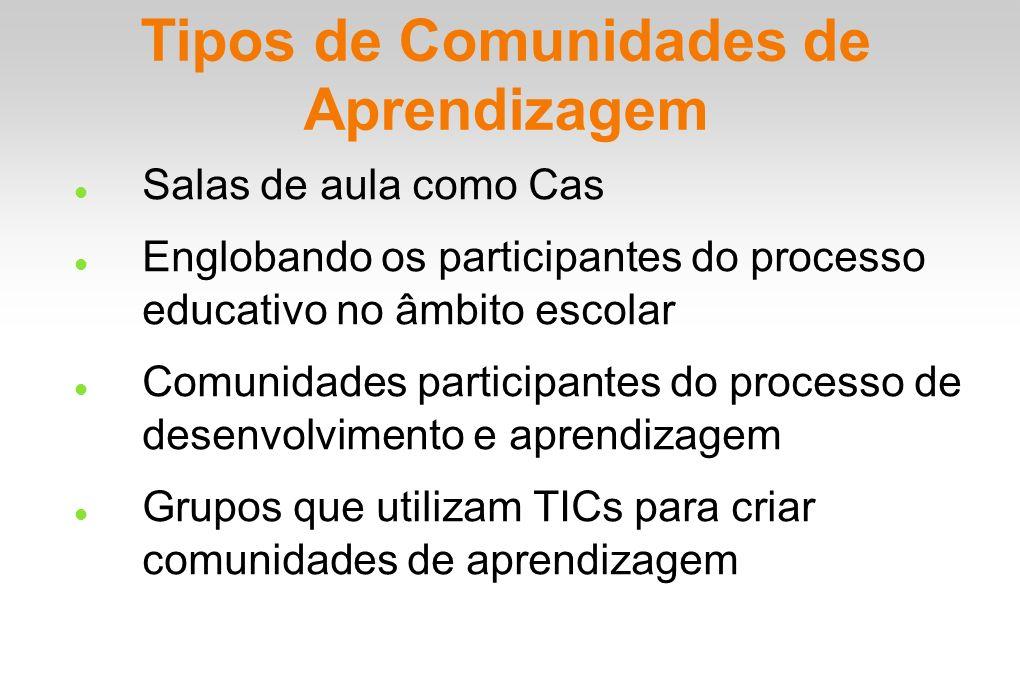 Tipos de Comunidades de Aprendizagem Salas de aula como Cas Englobando os participantes do processo educativo no âmbito escolar Comunidades participan