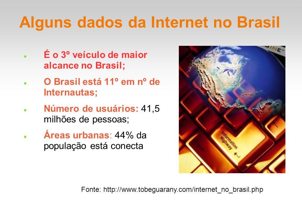 Alguns dados da Internet no Brasil É o 3º veículo de maior alcance no Brasil; O Brasil está 11º em nº de Internautas; Número de usuários: 41,5 milhões