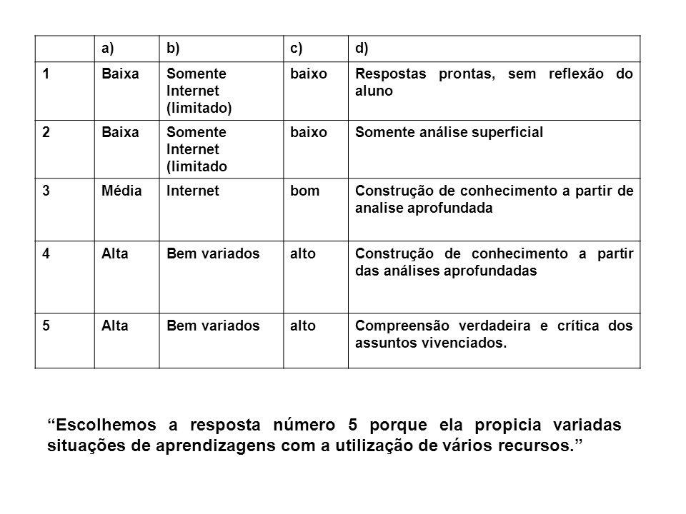 a)b)c)d) 1FácilComputador com InternetBaixíssimo - fraco Respostas prontas 2MédioComputador com InternetMédio/baixo - regular Respostas construídas a partir de análise de trabalhos prontos.