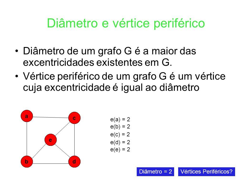 Diâmetro e vértice periférico Diâmetro de um grafo G é a maior das excentricidades existentes em G.