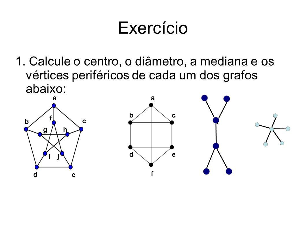CC/EC/MestradoTeoria dos Grafos Exercício 1.