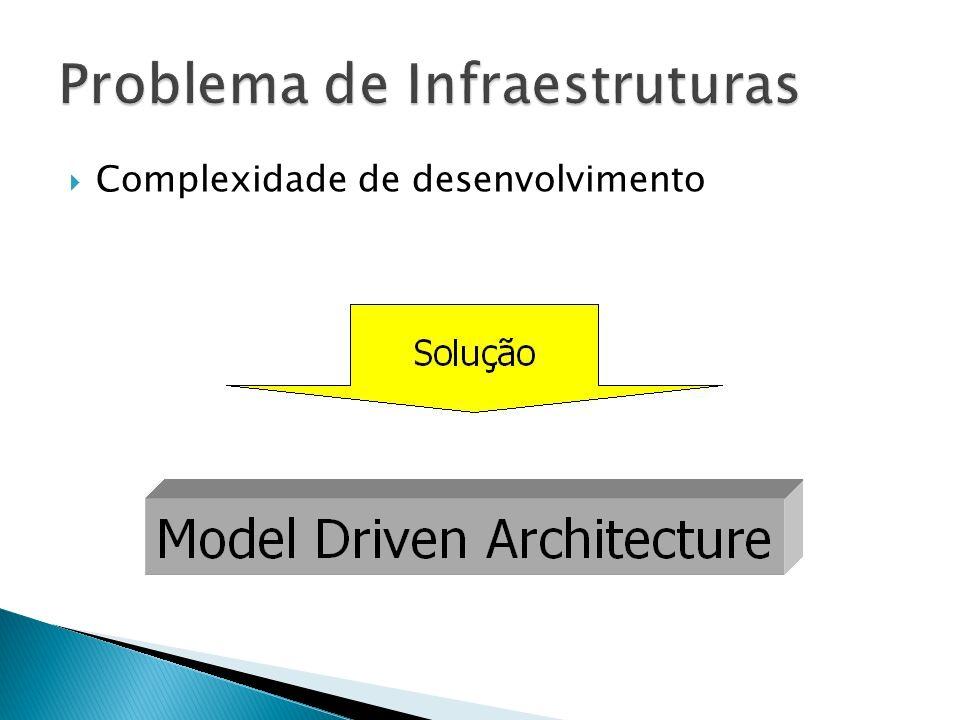 Complexidade de desenvolvimento