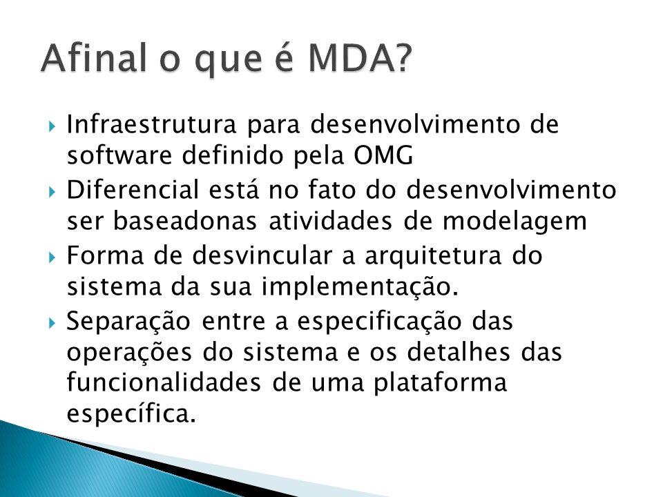 Infraestrutura para desenvolvimento de software definido pela OMG Diferencial está no fato do desenvolvimento ser baseadonas atividades de modelagem F