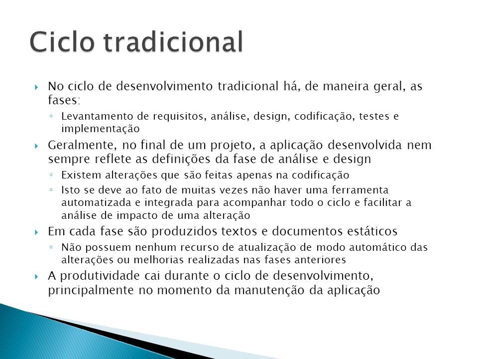 No ciclo de desenvolvimento tradicional há, de maneira geral, as fases: Levantamento de requisitos, análise, design, codificação, testes e implementaç