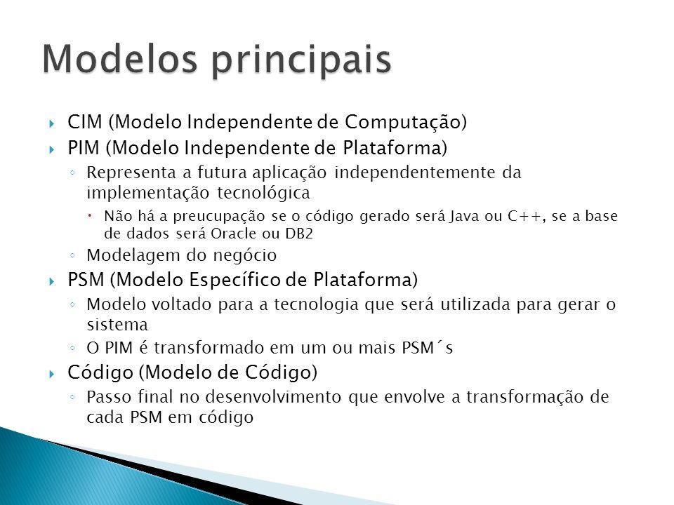 CIM (Modelo Independente de Computação) PIM (Modelo Independente de Plataforma) Representa a futura aplicação independentemente da implementação tecno