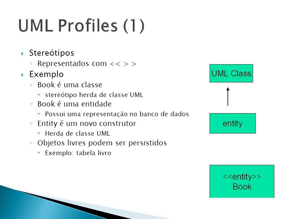Stereótipos Representados com > Exemplo Book é uma classe stereótipo herda de classe UML Book é uma entidade Possui uma representação no banco de dado