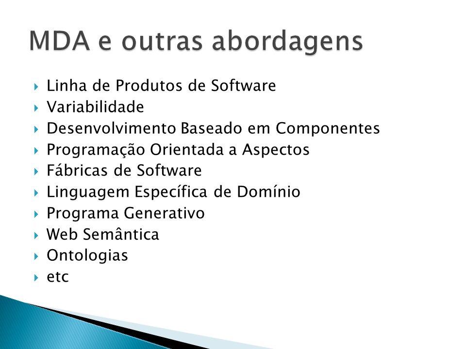 Linha de Produtos de Software Variabilidade Desenvolvimento Baseado em Componentes Programação Orientada a Aspectos Fábricas de Software Linguagem Esp