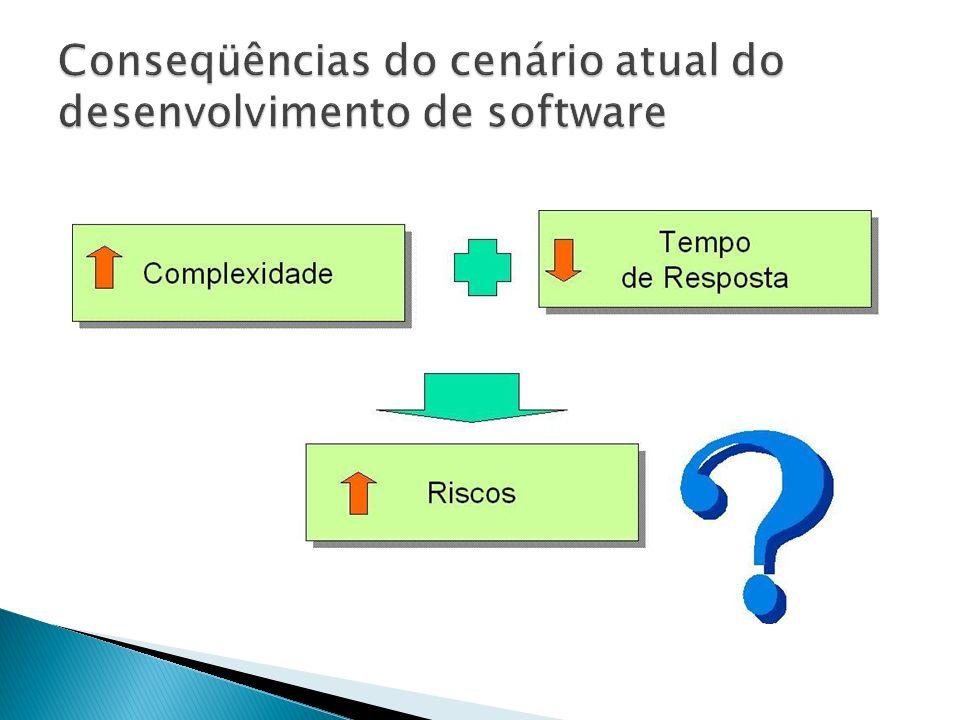 CIM (Modelo Independente de Computação) PIM (Modelo Independente de Plataforma) Representa a futura aplicação independentemente da implementação tecnológica Não há a preucupação se o código gerado será Java ou C++, se a base de dados será Oracle ou DB2 Modelagem do negócio PSM (Modelo Específico de Plataforma) Modelo voltado para a tecnologia que será utilizada para gerar o sistema O PIM é transformado em um ou mais PSM´s Código (Modelo de Código) Passo final no desenvolvimento que envolve a transformação de cada PSM em código