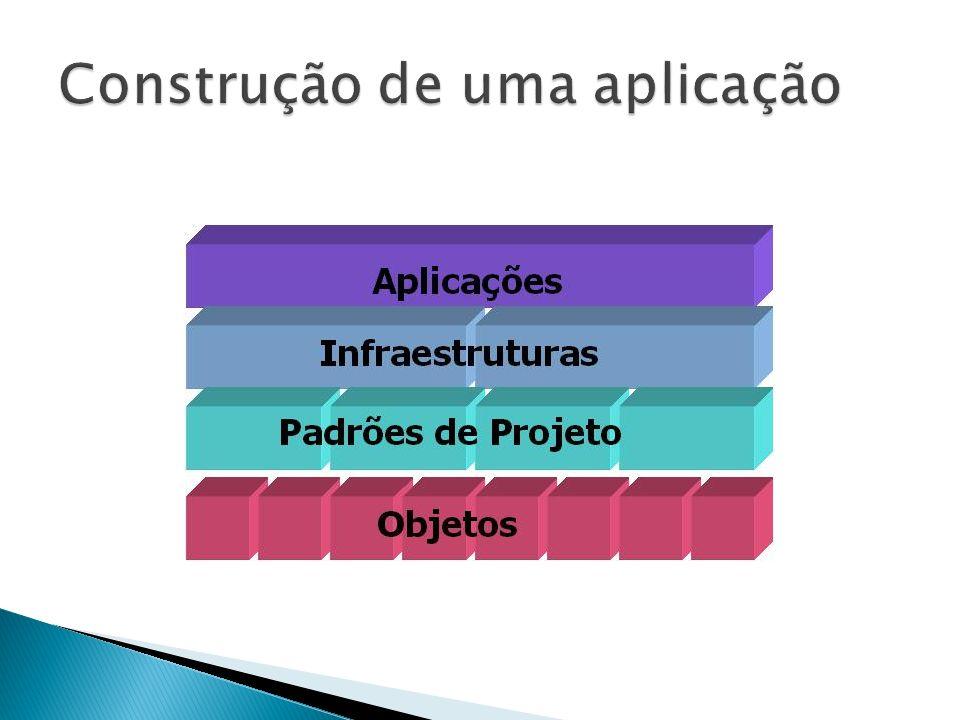 O simples uso da OO não garante que obtenhamos sistemas confiáveis, robustos, extensíveis e reutilizáveis.