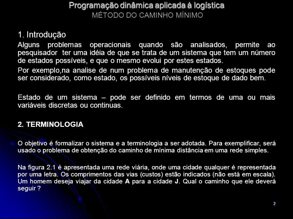 2 Programação dinâmica aplicada à logística Programação dinâmica aplicada à logística MÉTODO DO CAMINHO MÍNIMO 1. Introdução Alguns problemas operacio