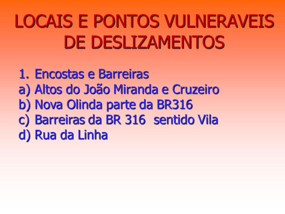 LOCAIS E PONTOS VULNERAVEIS DE DESLIZAMENTOS 1.Encostas e Barreiras a)Altos do João Miranda e Cruzeiro b)Nova Olinda parte da BR316 c)Barreiras da BR