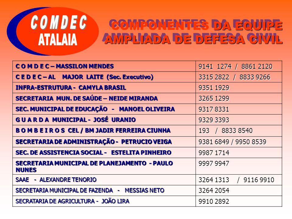 DA EQUIPE AMPLIADA DE DEFESA CIVIL COMPONENTES DA EQUIPE AMPLIADA DE DEFESA CIVIL C O M D E C – MASSILON MENDES 9141 1274 / 8861 2120 C E D E C – AL M