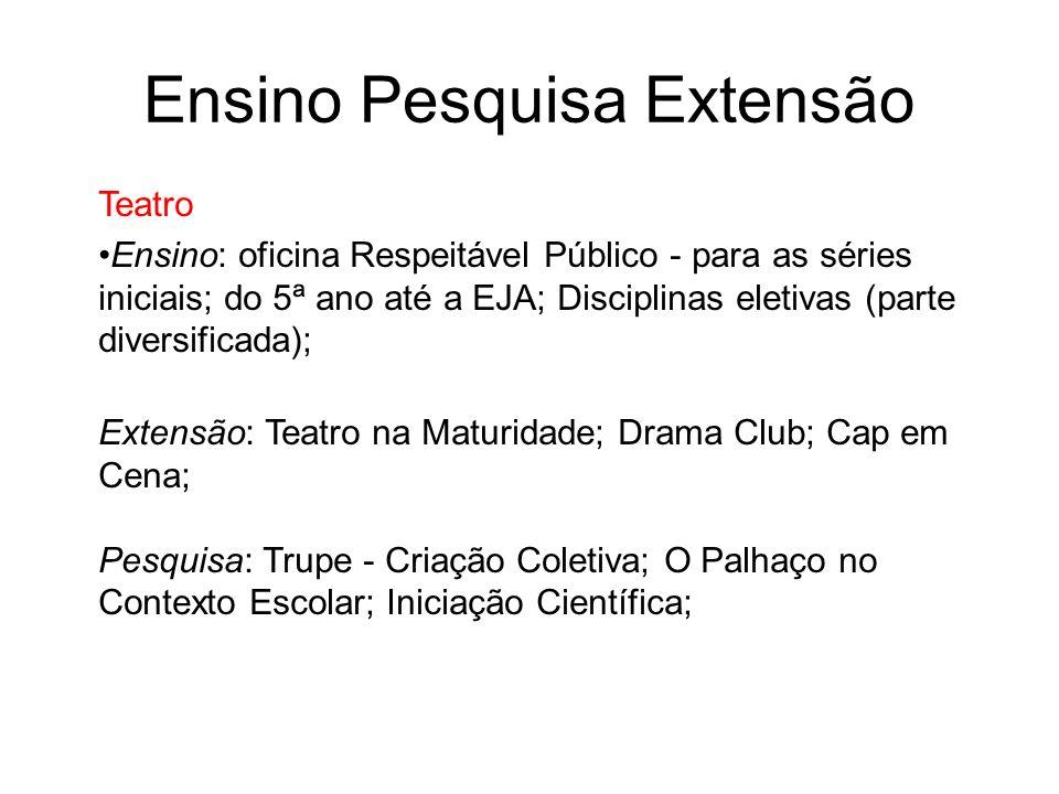 Ensino Pesquisa Extensão Teatro Ensino: oficina Respeitável Público - para as séries iniciais; do 5ª ano até a EJA; Disciplinas eletivas (parte divers