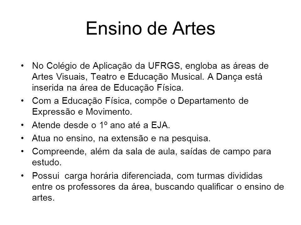 Ensino de Artes No Colégio de Aplicação da UFRGS, engloba as áreas de Artes Visuais, Teatro e Educação Musical. A Dança está inserida na área de Educa