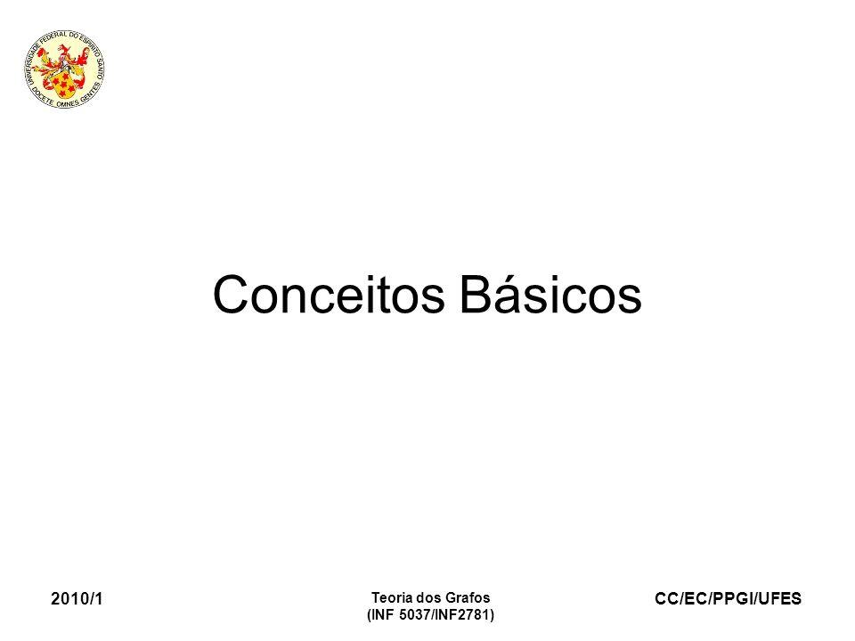 CC/EC/PPGI/UFES 2010/1 Teoria dos Grafos (INF 5037/INF2781) Conceitos Básicos