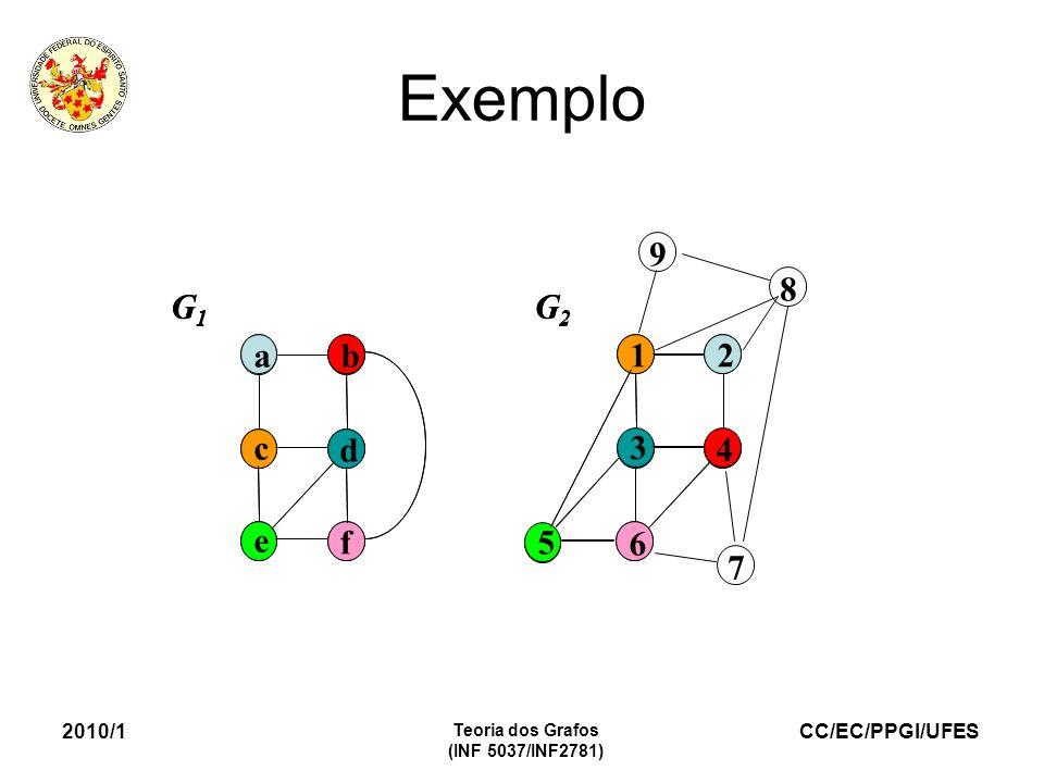 CC/EC/PPGI/UFES 2010/1 Teoria dos Grafos (INF 5037/INF2781) Exemplo ab c d e f G1G1 12 3 4 5 6 G2G2 ab c d e f G1G1 12 3 4 5 6 G2G2 9 8 7